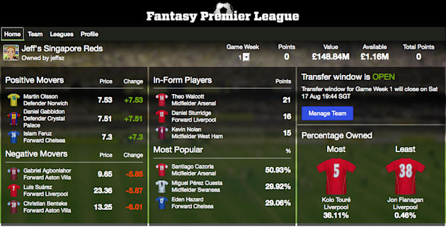 The transfer data dashboard helps you pick your team of 15 players. (Screengrab)
