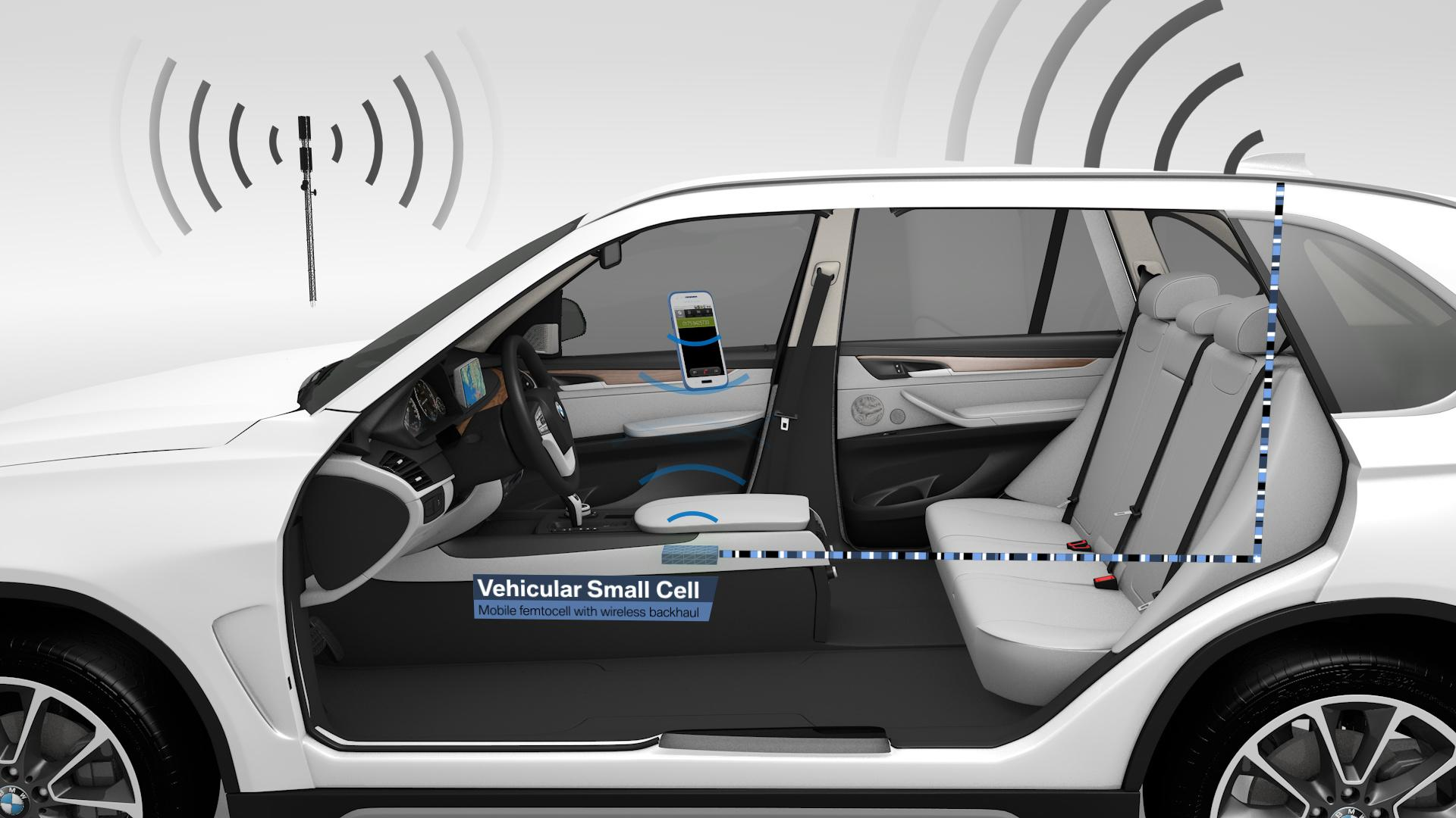 Connected cars head to MWC