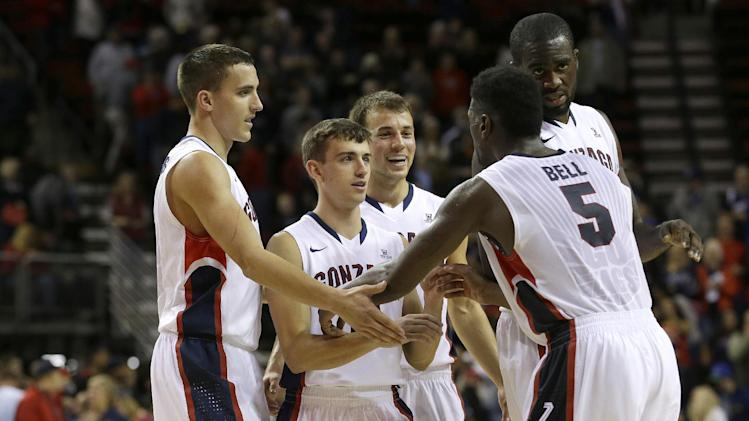 Bell leads No. 20 Gonzaga past South Alabama 68-59