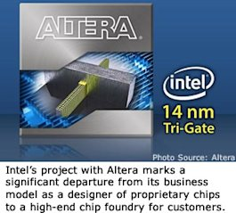 Intel's project with Altera marks a significant departure from its business model as a designer of proprietary chips to a high-end chip foundry for customers.