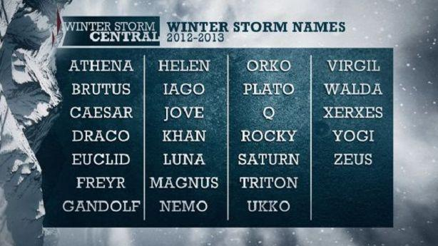 Winter Storm Naming Leaves Local Weathermen Out in the Cold