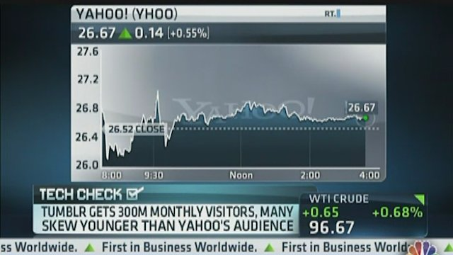 Tech Check: Yahoo Buys Tumblr For $1.1 Billion