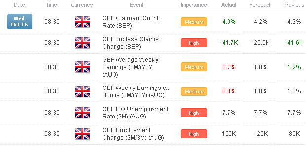 FX_Headlines_Euro-Zone_CPI_UK_Jobs_Data_Offer_Little_to_Help_Euro_Pound_body_x0000_i1028.png, FX Headlines: Euro-Zone CPI, UK Jobs Data Offer Little t...