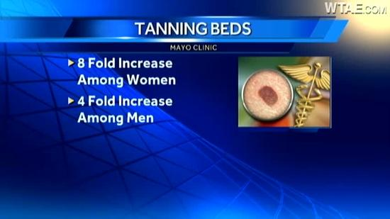 MelaFind considered 'game-changer' in skin cancer detection