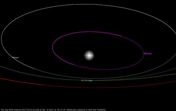 House-Size Asteroid Comes Closer to Earth Than the Moon Friday: Watch Live