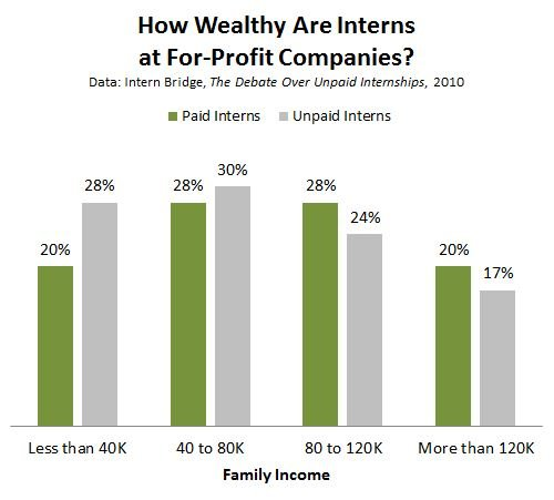 Intern_Bridge_For_Profit_Intern_Wealth.JPG