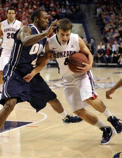 Pangos leads Gonzaga over Oral Roberts 67-61