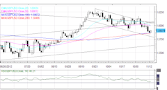 Forex_British_Pound_Leads_Majors_After_Inflation_Data_fx_news_technical_analysis_body_Picture_4.png, Forex: British Pound Leads Majors After Inflation...