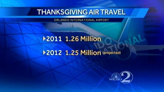 Officials to travelers: Leave early, be patient