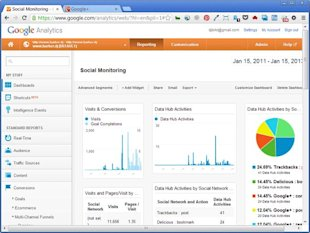 3 Google Analytics Updates for Spring 2013 You Must Know image New Dashboard Design3
