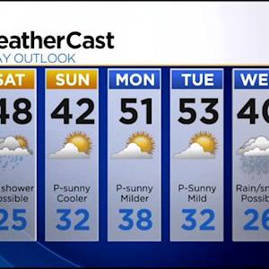 KDKA-TV Afternoon Forecast (3/7)