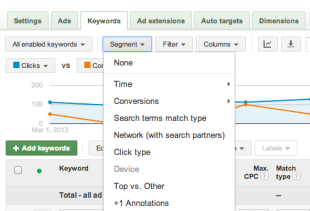 Why is My CTR So Damn Low? image Options for examining keyword performance