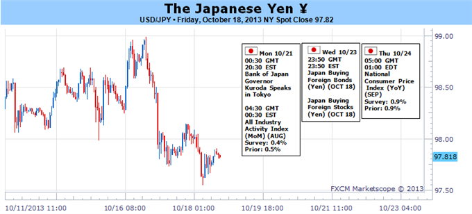 Japanese_Yen_Strength_to_Be_Undermined_by_Slowing_Inflation_body_112233445566.png, Japanese Yen Strength to Be Undermined by Slowing Inflation