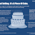 Social Selling. Its Like A Birthday Cake