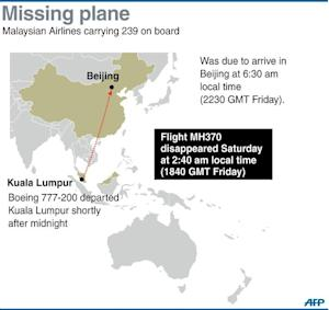 Graphic on the missing Malaysian Airlines flight carrying…