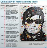 Graphic on events since the escape of Chinese activist Chen Guangcheng from house arrest in April, now in a Beijing hospital where officials have told him they will help him get a passport to go abroad