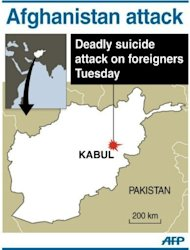 Map locating Kabul where at least 12 people were killed in a suicide attack on Tuesday