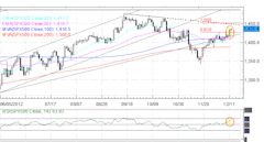 Forex_US_Dollar_Down_Before_Hyped_FOMC_Meeting__What_to_Expect_fx_news_technical_analysis_body_Picture_7.png, Forex: US Dollar Down Before Hyped FOMC ...