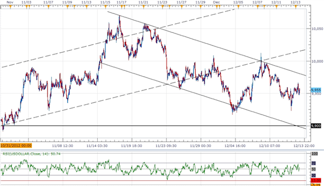 Forex_USD_Maintains_Broader_Trend_Despite_Fed_Easing-_GBP_Eyes_162_body_ScreenShot110.png, Forex: USD Maintains Broader Trend Despite Fed Easing- GBP ...