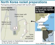 Graphic showing the launch facility in North Korea where reporters saw on Sunday a rocket installed, ready for an April 12-16 lift-off, according to Pyongyang