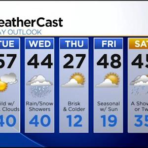 KDKA-TV Evening Forecast (3/10)