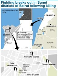 Map of Lebanon and its region and detailed maps of Beirut