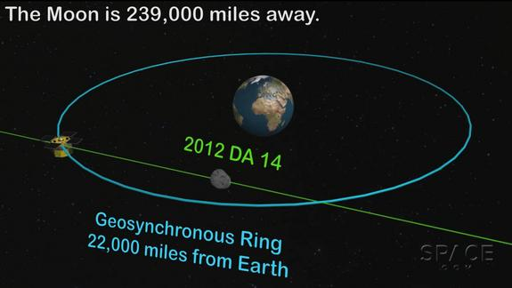 Asteroid 2012 DA14's Friday Flyby: A Stargazer's Guide