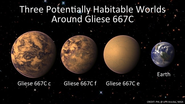 gliese667c_habitable.jpg