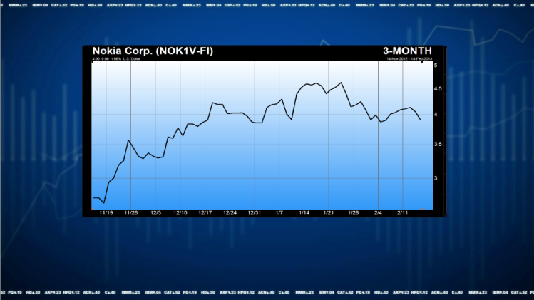 Nokia's Run Isn't Over Yet: Najarian