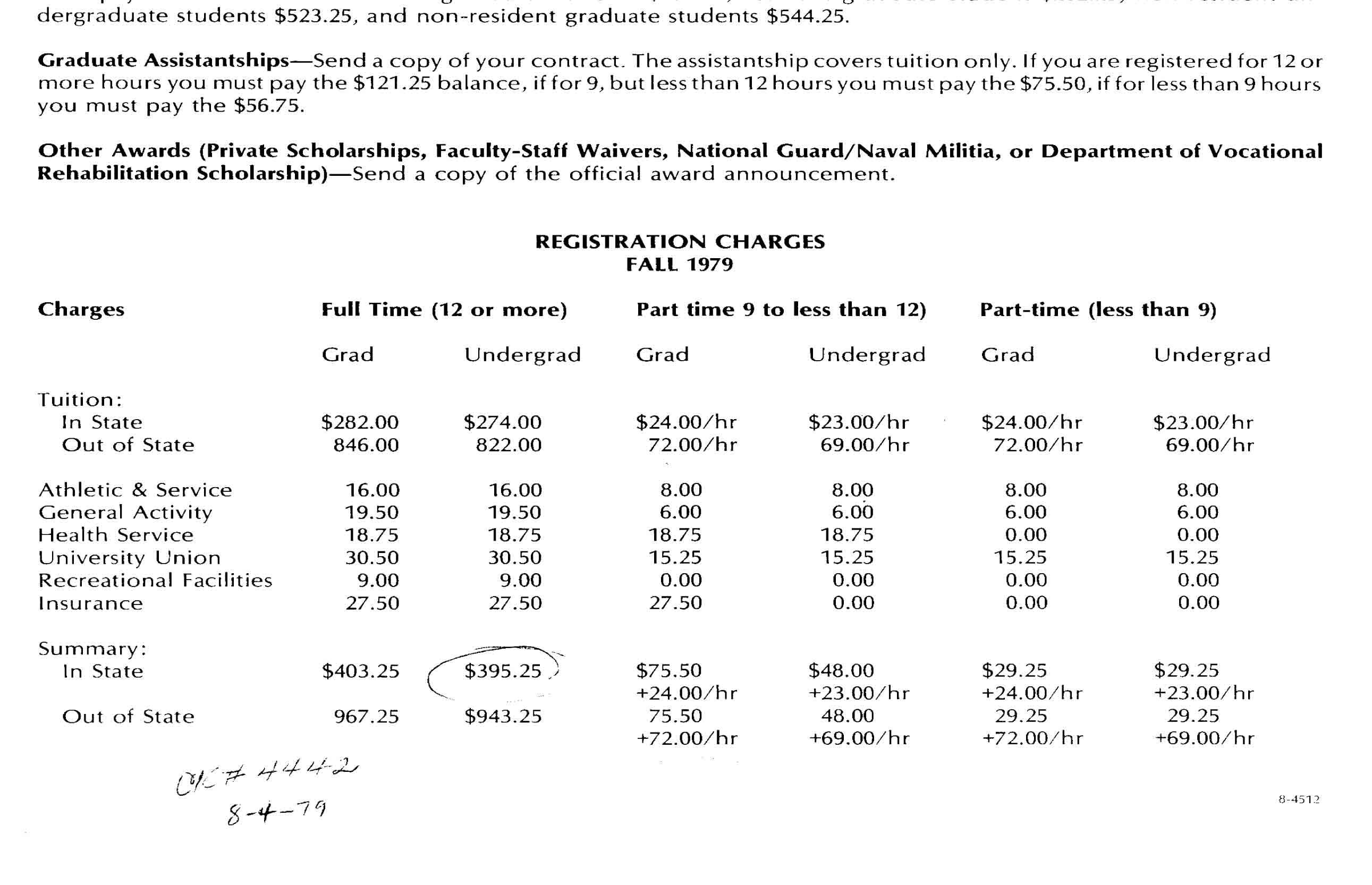 This Tuition Bill From 1979 Will Make You Want to Cry