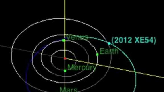 Newfound Asteroid Buzzes Earth Inside Moon's Orbit