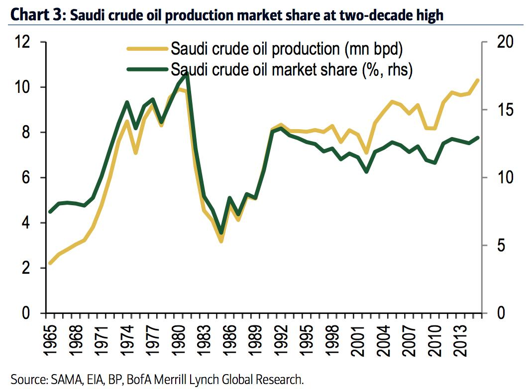 3 reasons OPEC isn't telling the oil market what it wants to hear