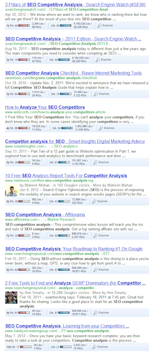 SERP Analysis – Dissecting Your SEO Competitors image seo competitor analysis Google Search
