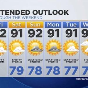 CBSMiami.com Weather @ Your Desk 7/11 1:00 P.M.