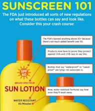 Click to learn how to pick your next bottle of sunscreen