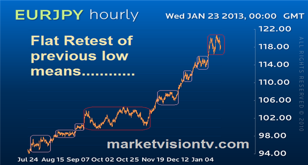 Guest_Commentary_EURJPY_to_do_a_1000-pip_Round_Trip_on_a_Blow_Out_body_Picture_1.png, Guest Commentary: EUR/JPY to do a 1000-pip Round Trip on a Blow ...