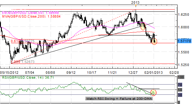 Forex_Political_Concerns_Hamper_the_Euro_-is_EURUSD_Top_in_Place_body_x0000_i1030.png, Forex: Political Concerns Hamper the Euro - Is EUR/USD Top in P...