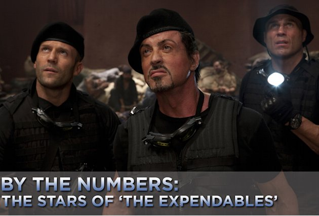 By The Numbers The Cast of the Expendables Title Card