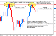 LEARN_FOREX_How_to_Trade_Shooting_Star_Candle_Patterns_body_Picture_2.png, LEARN FOREX: How to Trade Shooting Star Candle Patterns
