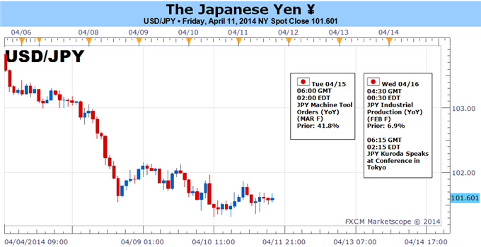 Whats-the-Risk-of-a-Much-Larger-Japanese-Yen-Breakout-_body_Picture_1.png, What's the Risk of a Much Larger Japanese Yen Breakout?