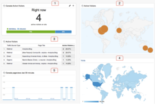 The Scoop on Updates to Google Analytics image real time 4