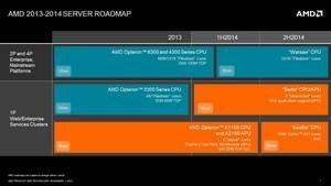 AMD Unveils Server Strategy and Roadmap