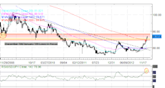 Forex_Euro_Continues_to_Struggle_as_Yen_Leads_as_US_Fiscal_Tensions_Linger_body_Picture_2.png, Forex: Euro Continues to Struggle as Yen Leads as US Fi...