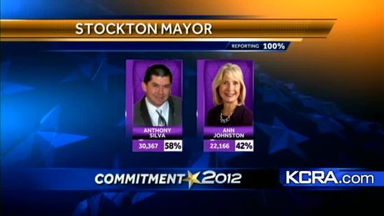 Stockton elects New Mayor