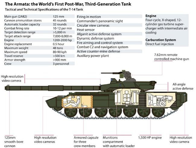 russia just unveiled its new armata battle tank   yahoo