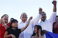 Predicting the results of El Salvador's next election