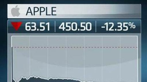 Apple Stock Plunges After Earnings Report