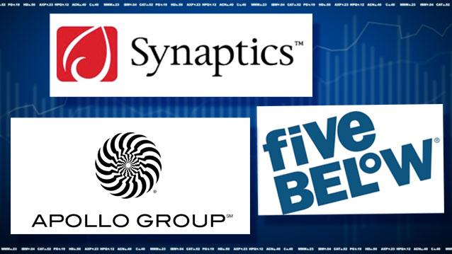 Top Tickers: SYNA, FIVE and APOL