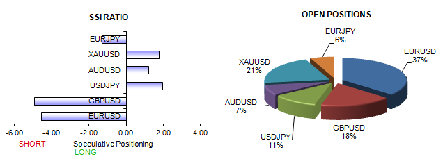 ssi_table_story_body_Picture_13.png, US Dollar at Significant Risk of a Larger Breakdown