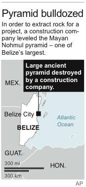 Map locates Belize City where builders destroyed a pyramid